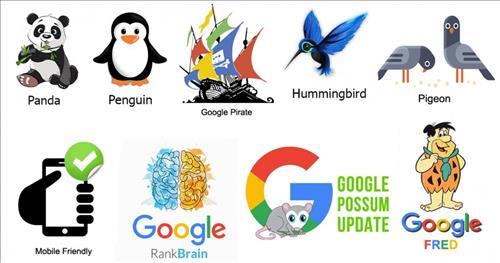 Thuật toán Google – Đi một ngày đàng, càng đọc càng ngu!