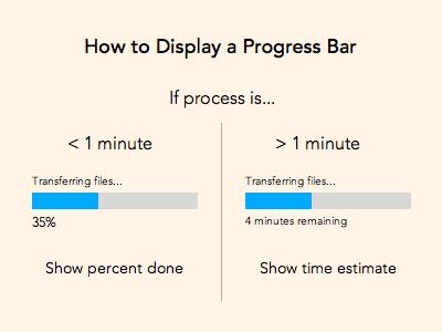 progress bar minutes