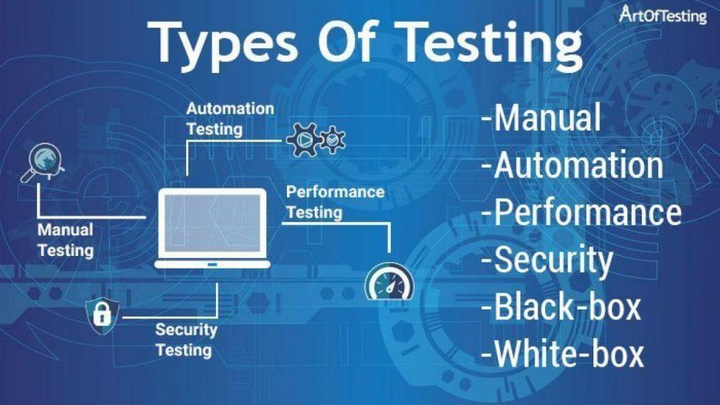 types of testing 1280x720 1