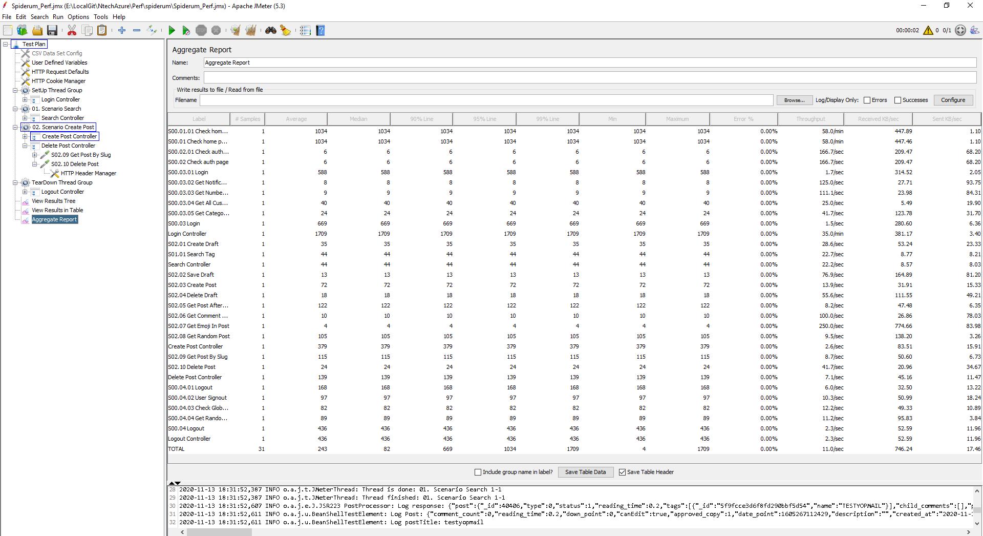 #12 Update script jmeter spiderum – Script Performance Test không phải chỉ record là xong! Còn nhiều thứ hay ho lắm