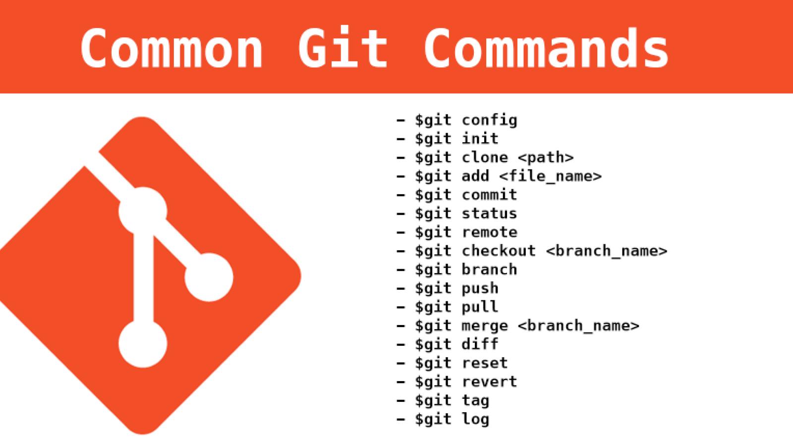Git Useful Commands